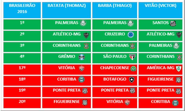 PITACOS BR16